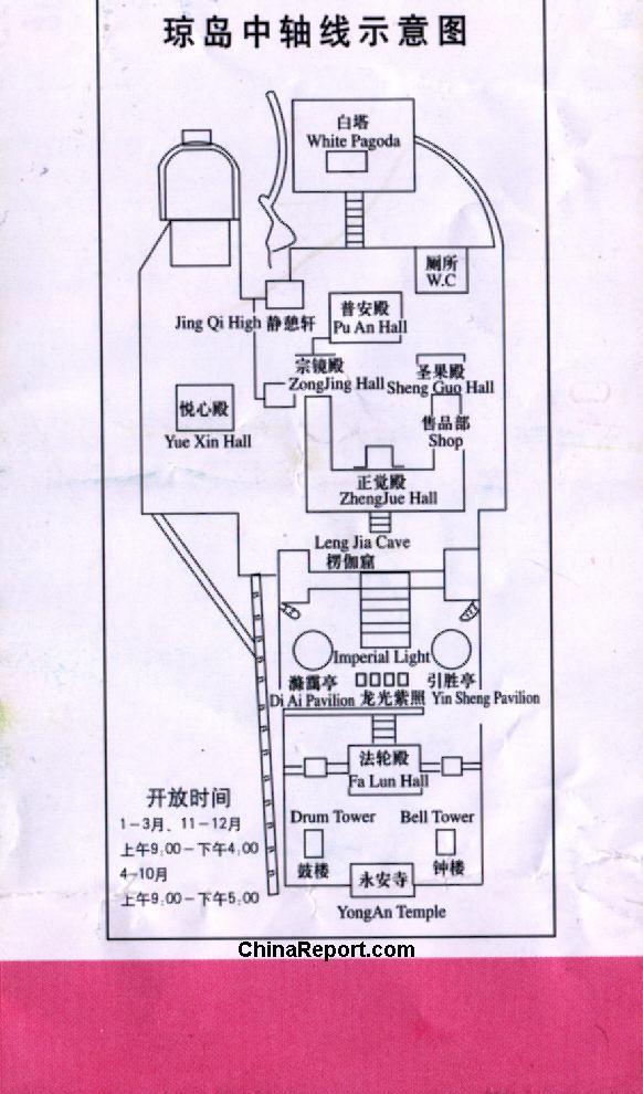 Beihai Park Beijing Yong An Temple Gate Extensive